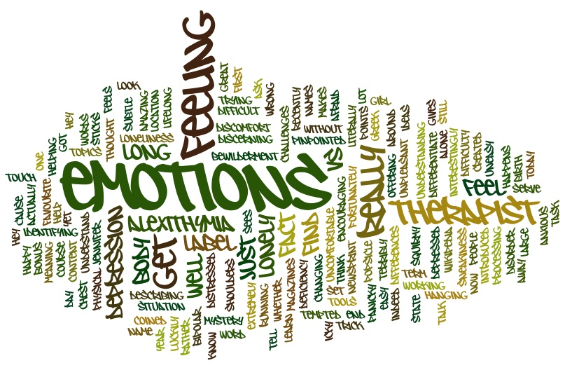 Of deficiency in understanding processing or describing emotions